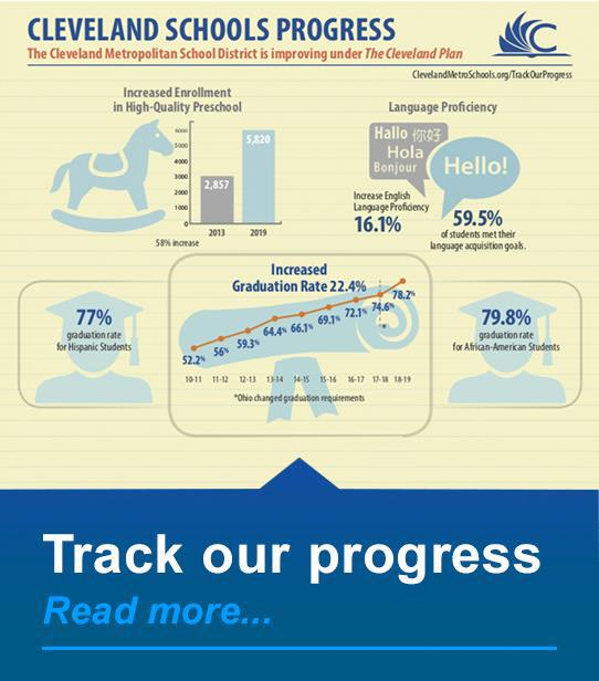 Click to download our Track Our Progress fact sheet about our District's progres