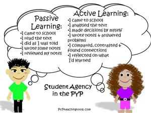 Difference between Passive and Active Learning