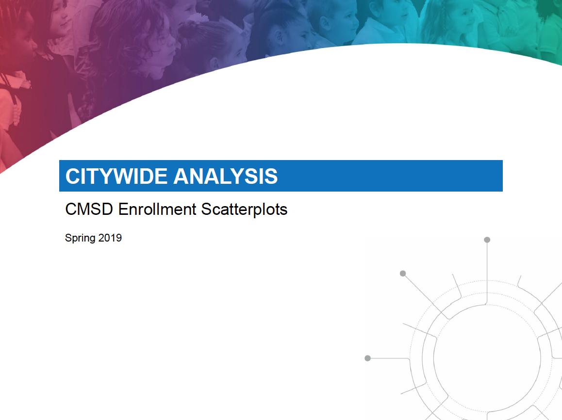 scatter Point Maps for enrollment