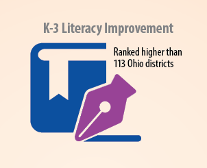 K-3 Literacy Improvement