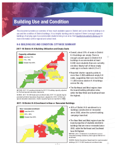 Building Use and Condition