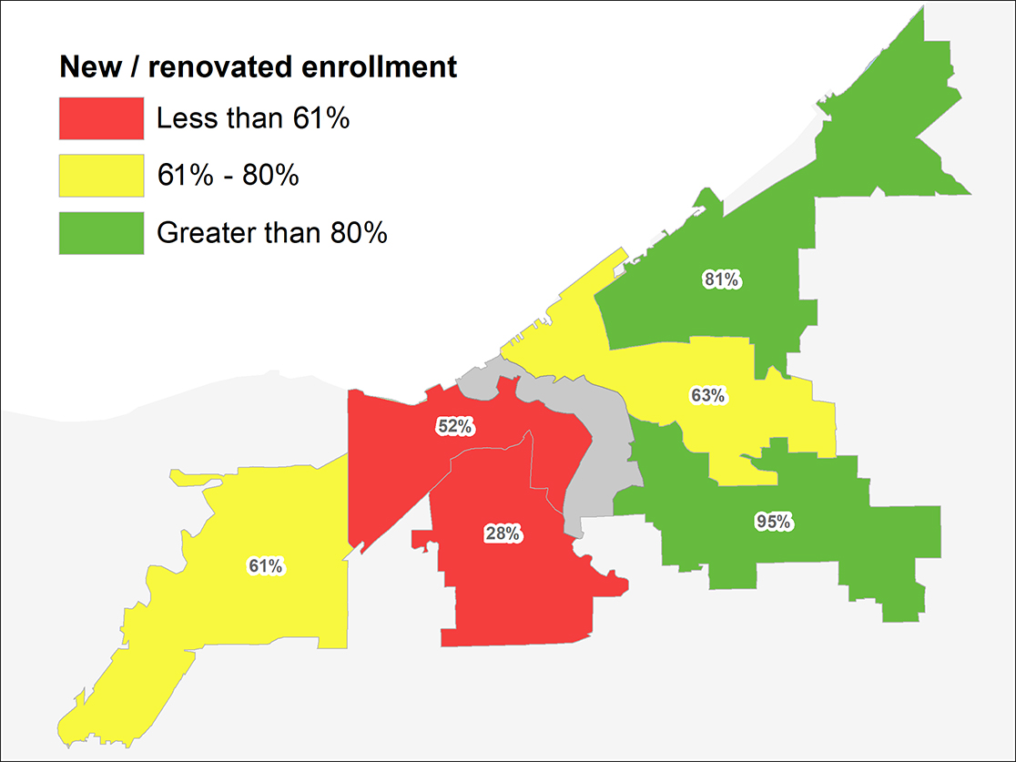 graph showing most enrollment on the east side is in new or remodeled schools