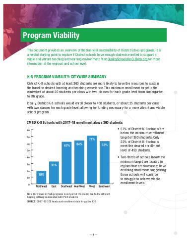Program Viability